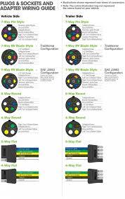 pin trailer plug wiring diagram on 5 5 Wire Plug Diagram 7 Pin Round Trailer Plug Diagram