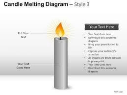 cu boulder powerpoint template diagram of melting candle melting cu boulder powerpoint template diagram of melting candle melting diagram style 2 powerpoint