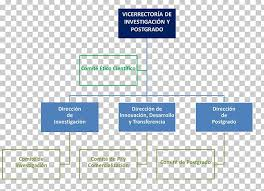 Graduate School Organizational Chart Organizational Chart Directorate Of Research And Graduate