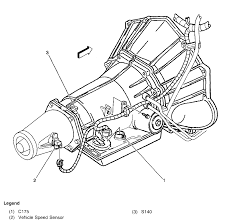 S10 speed sensor problem