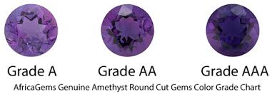 Amethyst Color Chart Grade Aa Round Amethyst Loose Round Amethyst Gemstones For