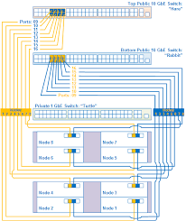 network cabling  Emc Network Interconnections Wiring Diagrams #18