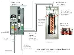 electrical panel grounding diagram wiring diagram electrical panel grounding diagram wiring diagram centreamp vs service 100 ground wire size u2013