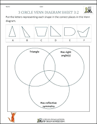 Venn Diagram Practice Sheets 027 Worksheet Math Venn Diagram How Is Used Kindergarten