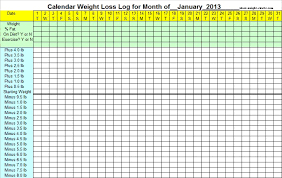 Free Weight Loss Graph Template - Fast.lunchrock.co
