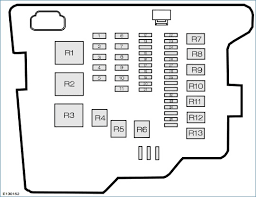 wiring diagram for 2011 f250 szliachta org 2011 f250 interior fuse box diagram ford fiesta mk7 from 2011 fuse box diagram india version