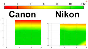 Canon Vs Nikon Why I Want To Switch To Nikon But Cant