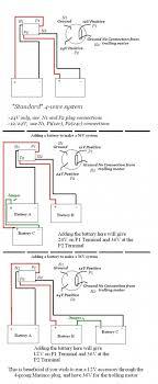 trolling motor wiring diagram 12 volt inspirationa trolling motor 24 volt trolling motor wiring diagram