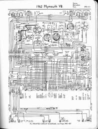 1956 1965 plymouth wiring the old car manual project dodge ignition wiring diagram at 1968 Plymouth Fury Wiring Diagram
