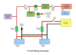 12 volt wiring diagram for caravan wiring diagram cervan 12v electrical system installation and wiring