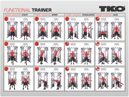 Multi Gym Exercise Chart Fitness Gear 811t Treadmill Reviews Buy Quad Bike On