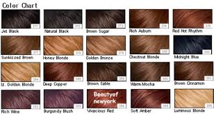 Hair Color Fade Chart Dark And Lovely Fade Resistant Rich Conditioning Color