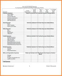 Hoa Accounting Spreadsheet Spring Tides Org