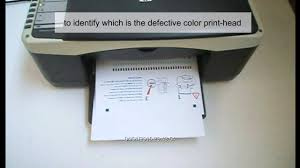 Why Inkjet Printer Is Printing Wrong Colors Youtube