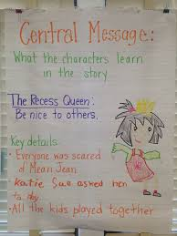 What Is The Message 1st Grade Lessons Tes Teach