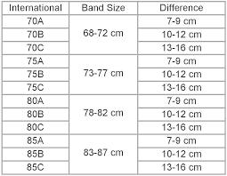 75b bra size size guide ecetick