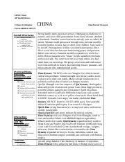 Spec Chart Ap World History Classical Civilizations Spice Chart Paxton Jones Docx