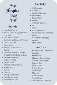 baby room checklist.  Baby Baby Room Checklist Intended U