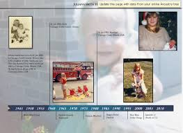 A Quick, Easy Project with AncestryPress, by Juliana Smith   24-7 Family  History Circle