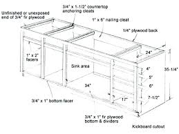 kitchen cabinet dimensions pdf astonishing kitchen cabinet sizes kitchen cabinet dimensions kitchen cabinet