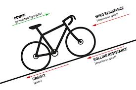 Cycling Wattage Chart Cycling Wattage Calculator Online Watts Per Kg Power To