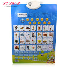Music Education Wall Charts Electronic Baby Alphabet Russian English 2 In 1 Learning