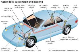 automobile com the component parts of an automobile s suspension and steering systems