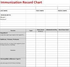 Immunization Record Chart