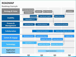 Technology Roadmap Template Ppt Free Download Primary