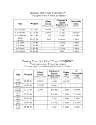 Baby Doses For Tylenol And Motrin From The Blog Of A Nurse