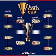 Semifinals Gold Cup 2021 ...