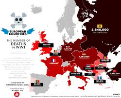 European Countries Ww1 Casualties Numbers Mapporn