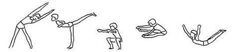 Рефераты Рефераты по физкультуре и спорту Формирование осанки  Рефераты Рефераты по физкультуре и спорту Формирование осанки у младших школьников нетрадиционными оздоровительными средствами