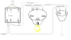 ada bathroom diagram for wiring wiring diagram online ada light switch height dabdripdesign com bath fan 3 way circuit wiring ada bathroom diagram for wiring