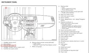 2009 nissan fuse box car wiring diagram download cancross co 2003 Altima Fuse Box Diagram 2009 murano le stopped working keyfob fuse box near steering wheel 2009 nissan fuse box it's on the left of the steering wheel 2003 nissan altima fuse box diagram