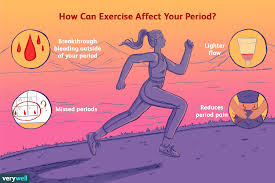 Heavy Flow To Light Flow Period Changes Exercise May Have On Your Period