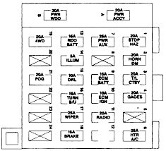 isuzu npr fuse box diagram printable wiring 2002 isuzu npr fuse box diagram 2002 wiring diagrams source