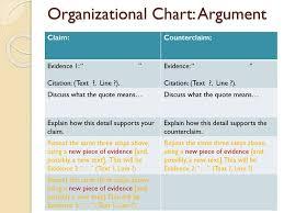 Organizational Chart Argument Ppt Download