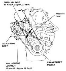 repair guides engine mechanical components accessory drive belts click image to see an enlarged view