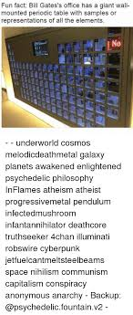 Fun Fact Bill Gates's Office Has a Giant Wall- Mounted Periodic ...
