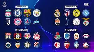 Champions League Chart 2019 League 2019 Osiris