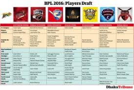 Bpl 2019 All Teams Player List Final Player By Choice Squad