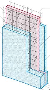 Small Picture Shear Wall Detail Image Gallery HCPR