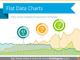 20 Creative Chart Templates With Data Driven Ppt Presentation Graphs