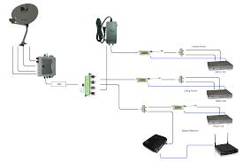 direct tv wiring diagram agnitum me directv swm power inserter diagram at Directv Genie Wiring Schematic