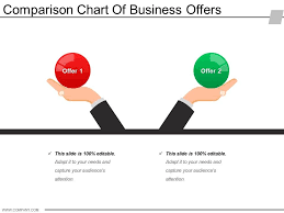 Comparison Chart Of Business Offers Powerpoint Slide