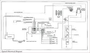 7 blade wiring diagram bestharleylinksinfo cv electric trailer brakes wiring diagram rv light plug 7 blade trailer wiring diagram brake