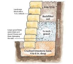 how to build a retaining wall diy