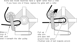 clothes dryer belt diagram best secret wiring diagram • whirlpool kenmore 29 clothes dryer repairs dryer general electric dryer parts diagram 4 wire dryer connection
