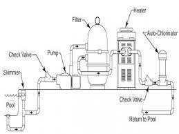 similiar above ground pool plumbing diagram keywords swimming pool plumbing schematic swimming pool pump plumbing diagram